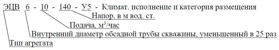 Структура условного обозначения насосов ЭЦВ 10-120-100