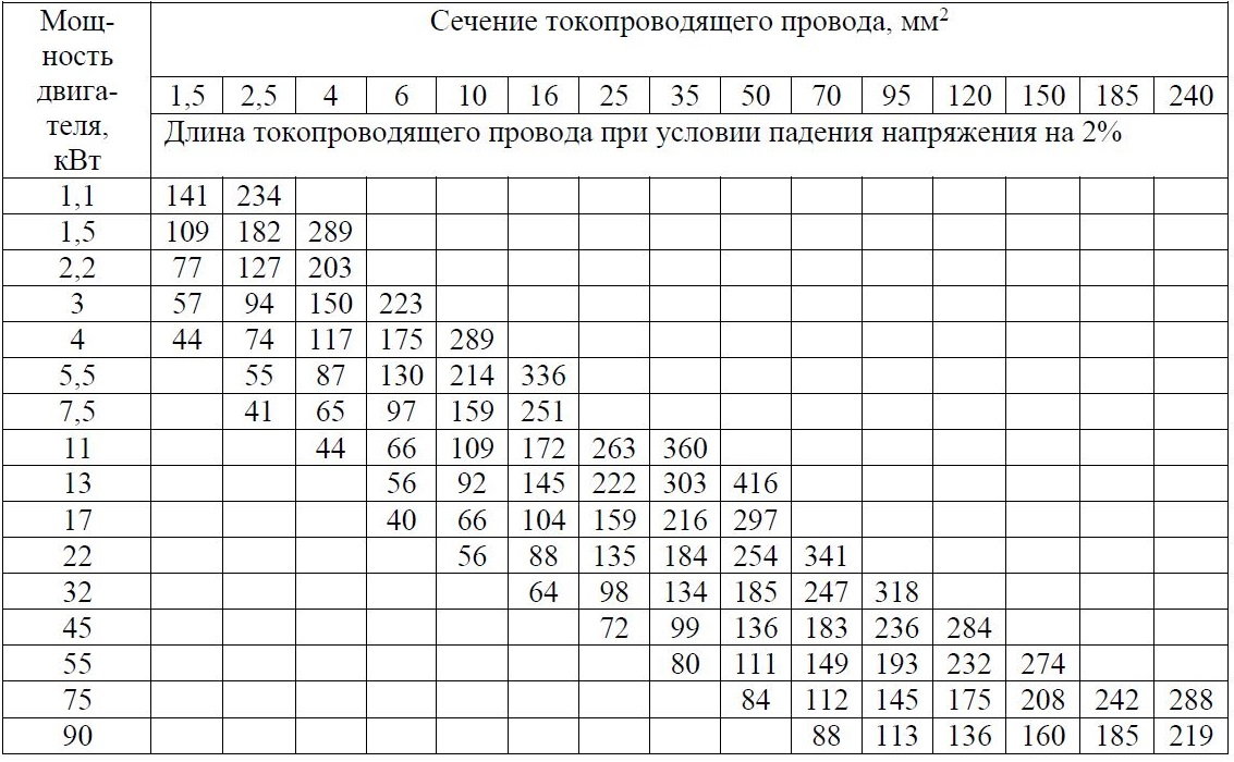 Основные узлы насоса ЭЦВ 10-120-100 нрк