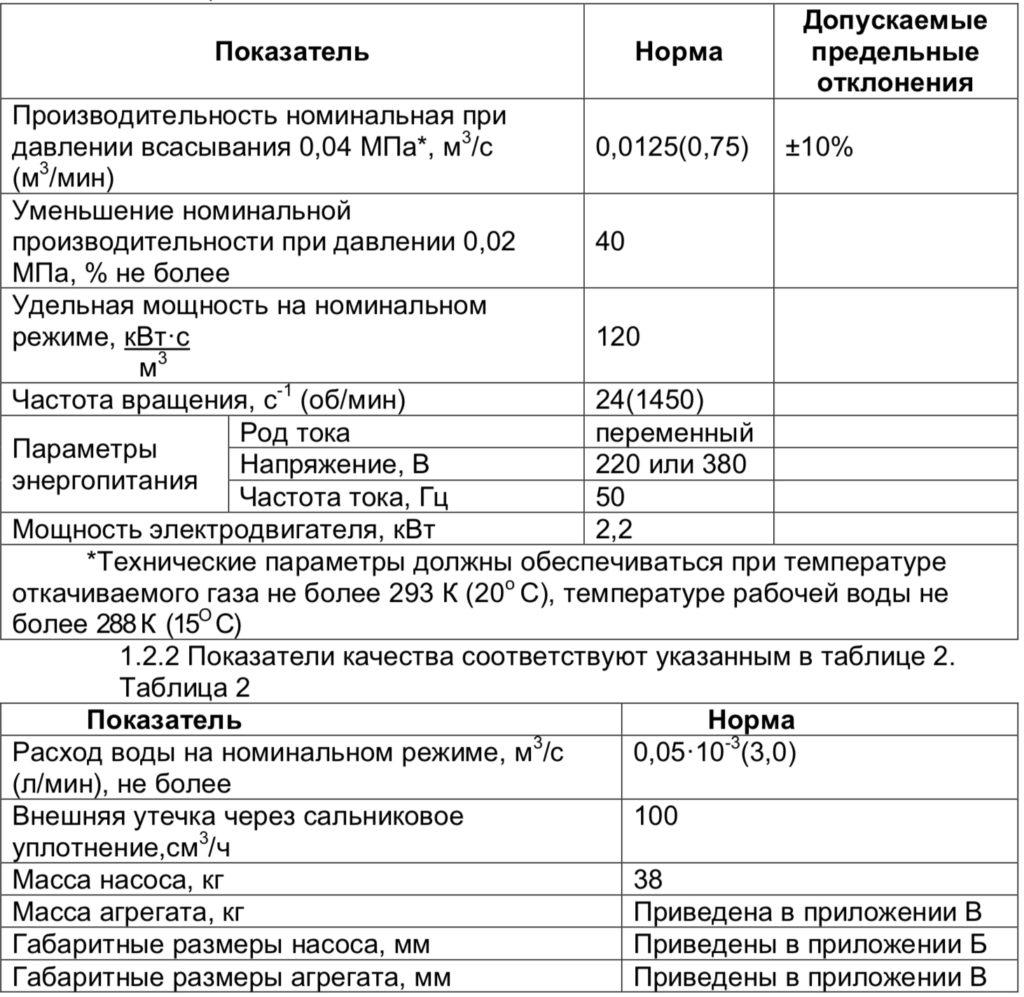 Насос ввн 1-0,75
